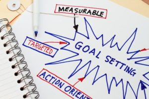Goal setting concept - many uses in management seminars and training