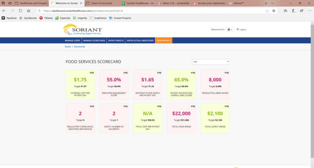food services score card